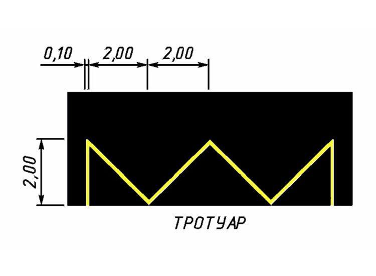 Обозначение остановок (1.17)